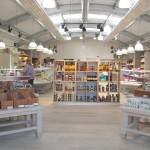 Farm Shop Survey – Hopetoun House